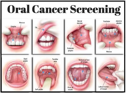 Tumor Symptome